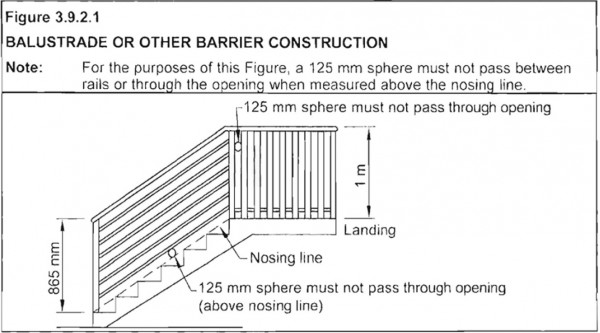 Ultimate Guide to Stairs - Balustrade or Other Barrier Construction | DesignLibrary.com.au
